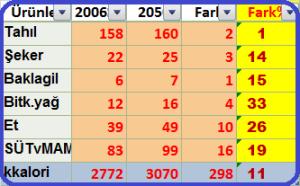2050deNE2